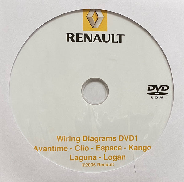1991-2006 Renault Wiring Diagrams All Models