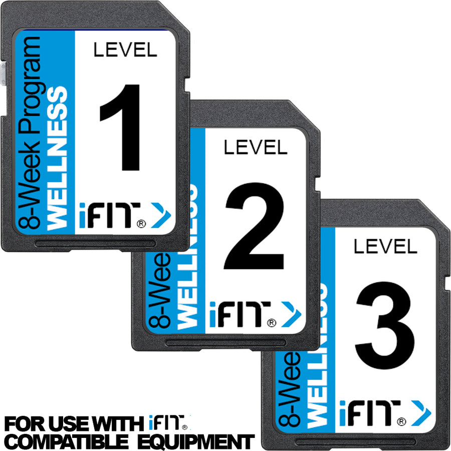 "iFIT | 8-Week Program ""WELLNESS"" (iFIT Workout Cards)"