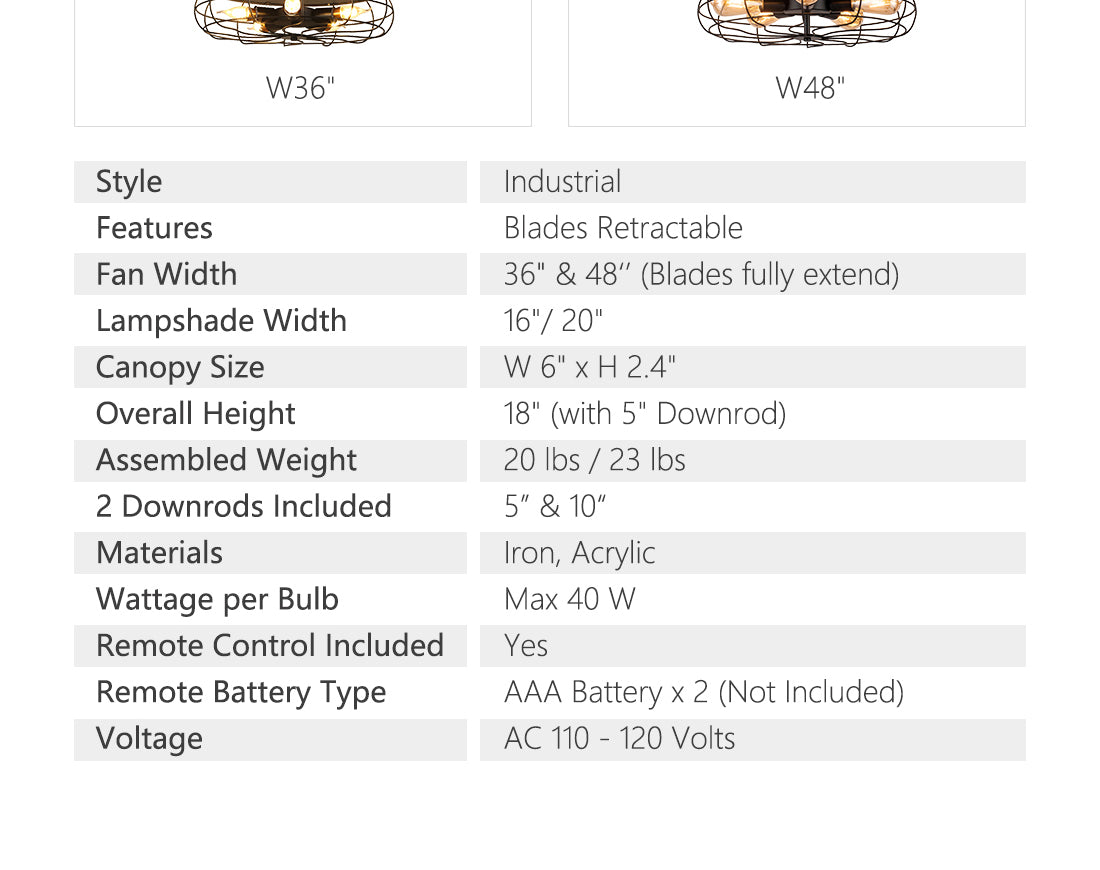 Specifications details