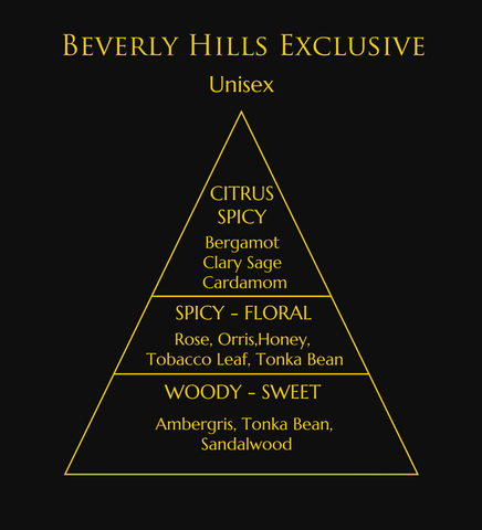 Beverly Hills Exclusive Fragrance
