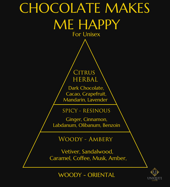 Chocolate makes me happy uniquee luxury