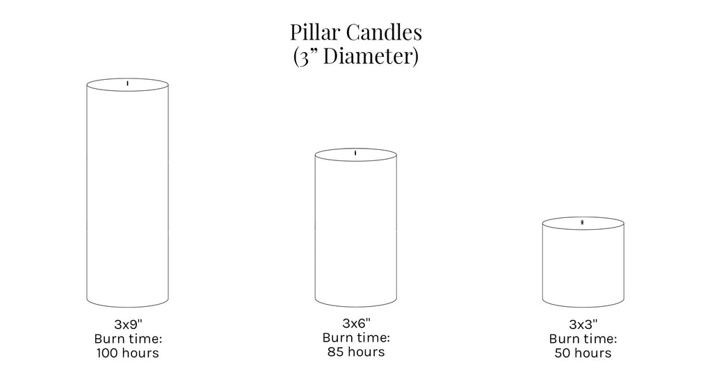 Pillar Candle Size Chart - Mole Hollow Candles