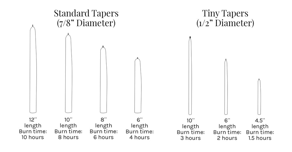 Taper Candle Size Chart - Mole Hollow Candles
