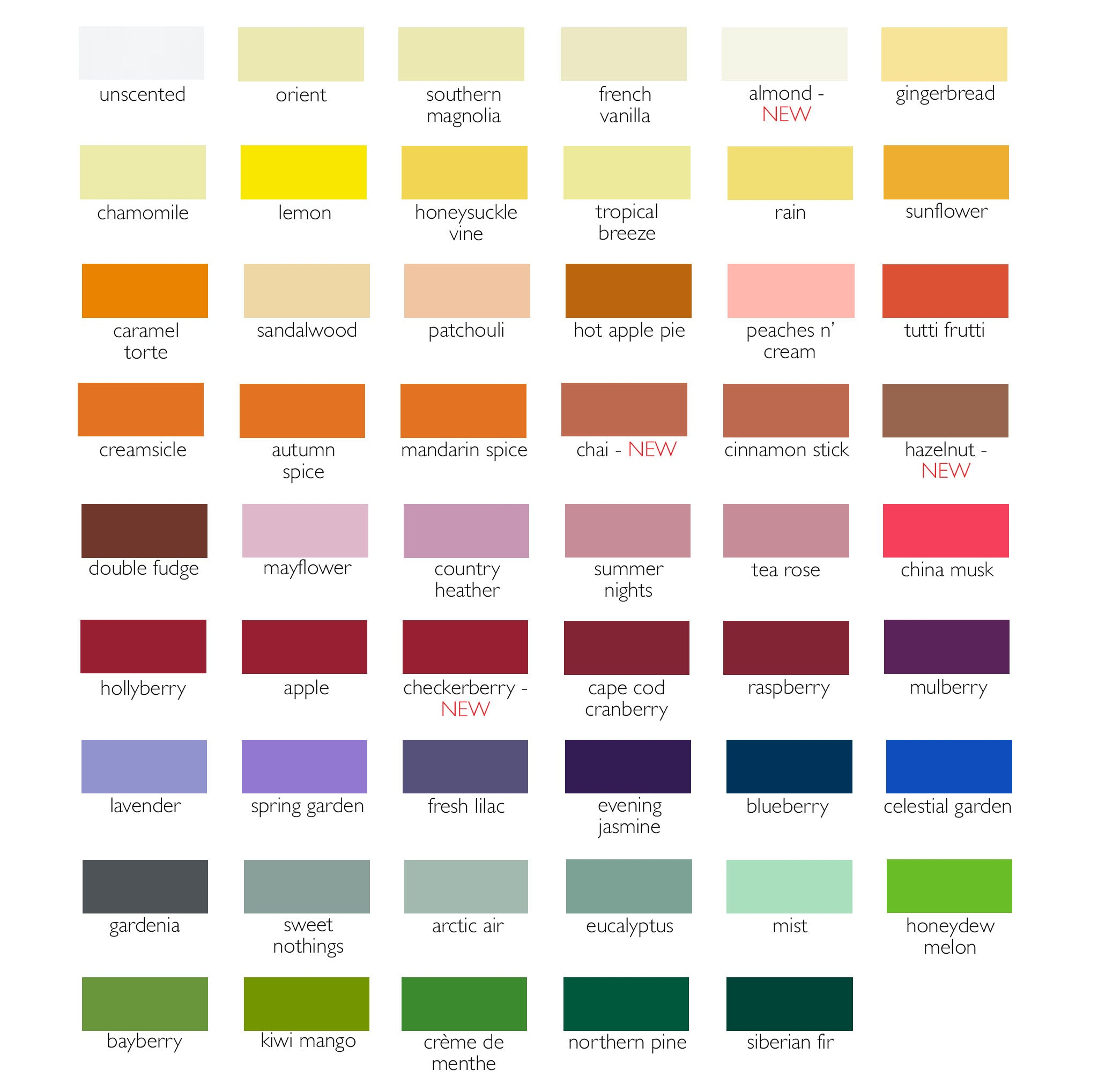Colors: Candle Color Chart- Colored Taper Candles