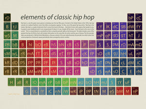 elements of classic hip hop