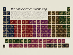 the noble elements of Boxing