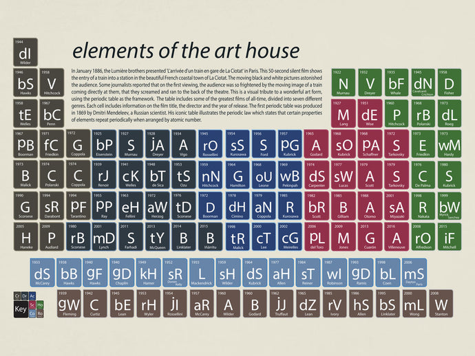 elements of the art house