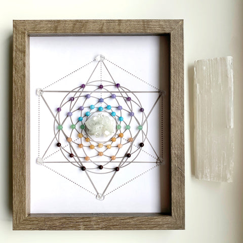 Chakra Connection Crystal Grid