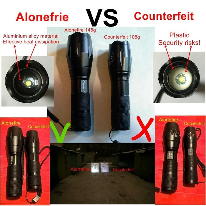 Alonefire E17/G700 Xml T6 5000Lm Tactical Cree Led Torch Zoomable Flashlight Torch Light For Aaa-Outdoor Lighting-Alonefire Global Store-Option A-EpicWorldStore.com