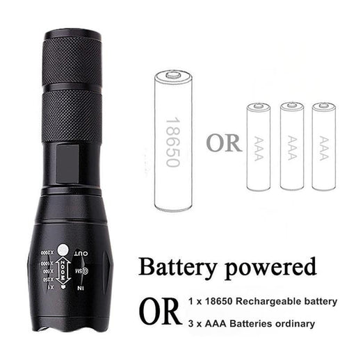 Z10 Lights & Lighting Portable Light A100 Led Flashlight Torch Search Lantern 5 Modes Zoomable-LED Lighting-Litwod Store-Option A-chip T6-EpicWorldStore.com