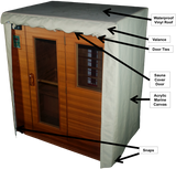 Outdoor Sauna Cover showing features of the sauna cover with door flap open