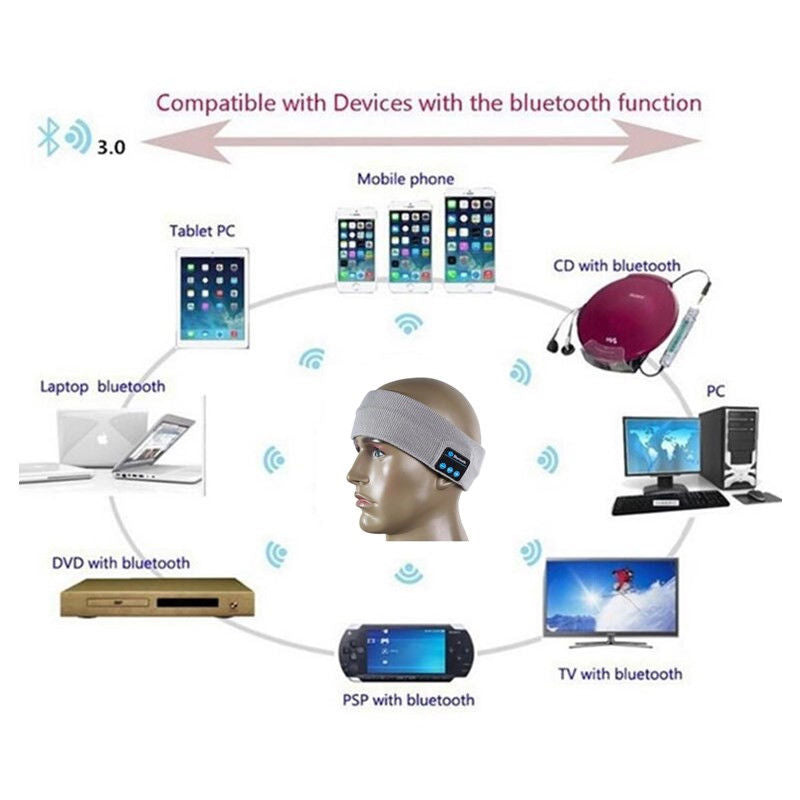 Bluetooth Smart Headband