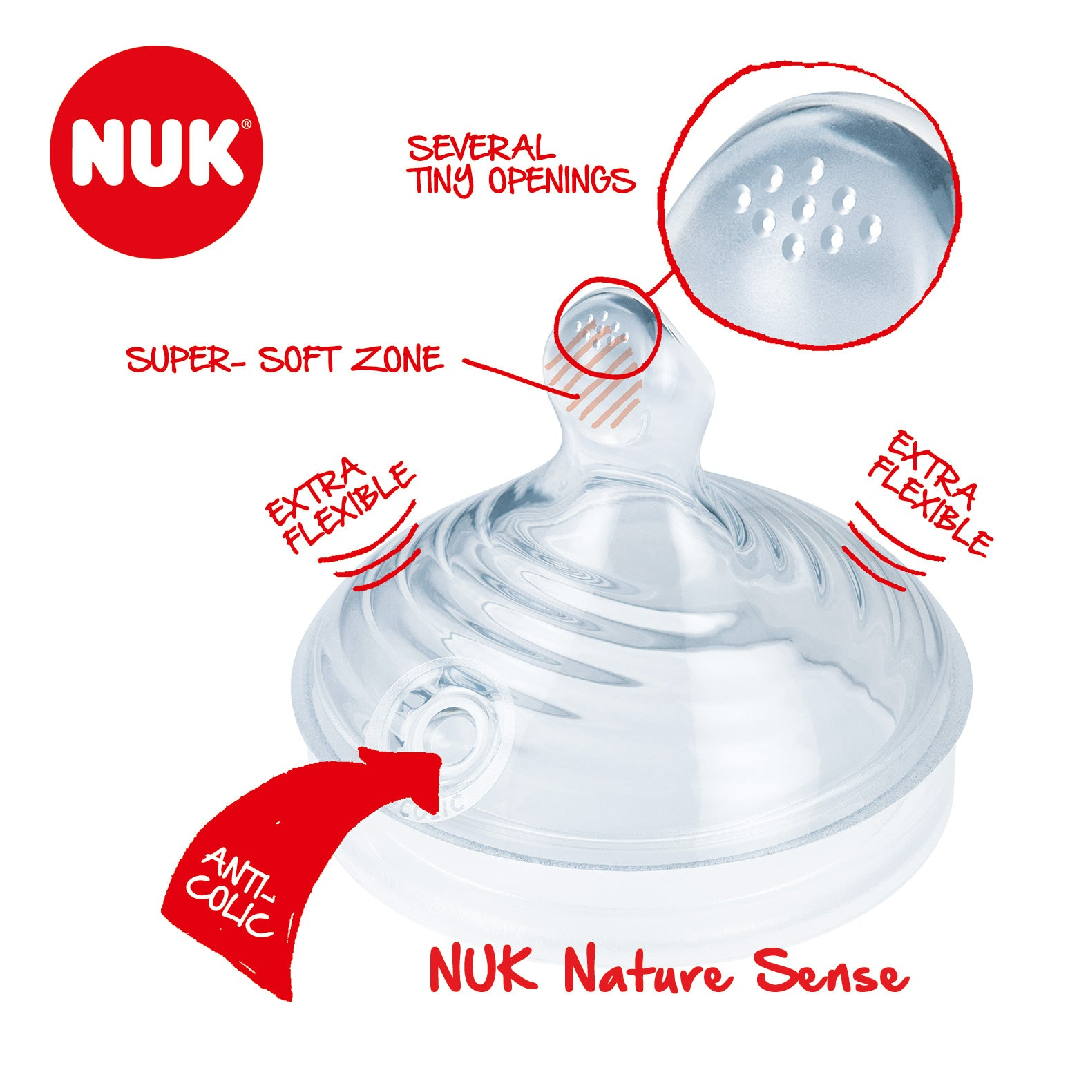 Image result for nuk nature sense bottles