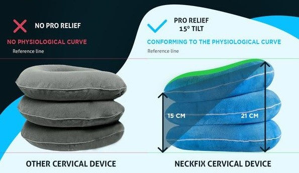 best cervical traction device