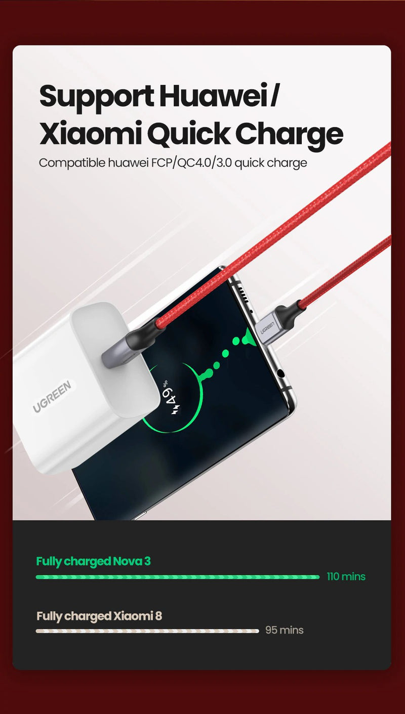 UGREEN OFFICIAL 60W USB C to C Fast Charging Cable