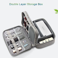 Universal Electronic Accessories Organizer Bag - TonyToyss.com