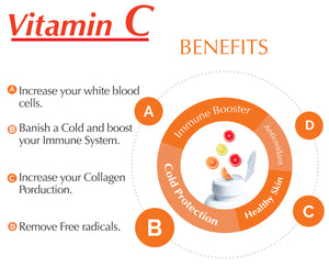 Vitamin C 500 mg Chewables - 100 tablets