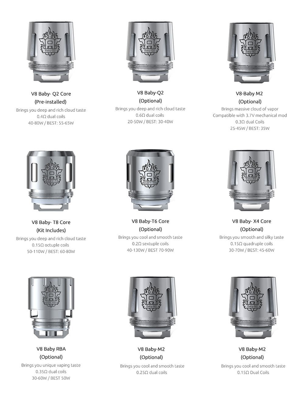 Smok V8 Baby Beast Coils Pack of 5