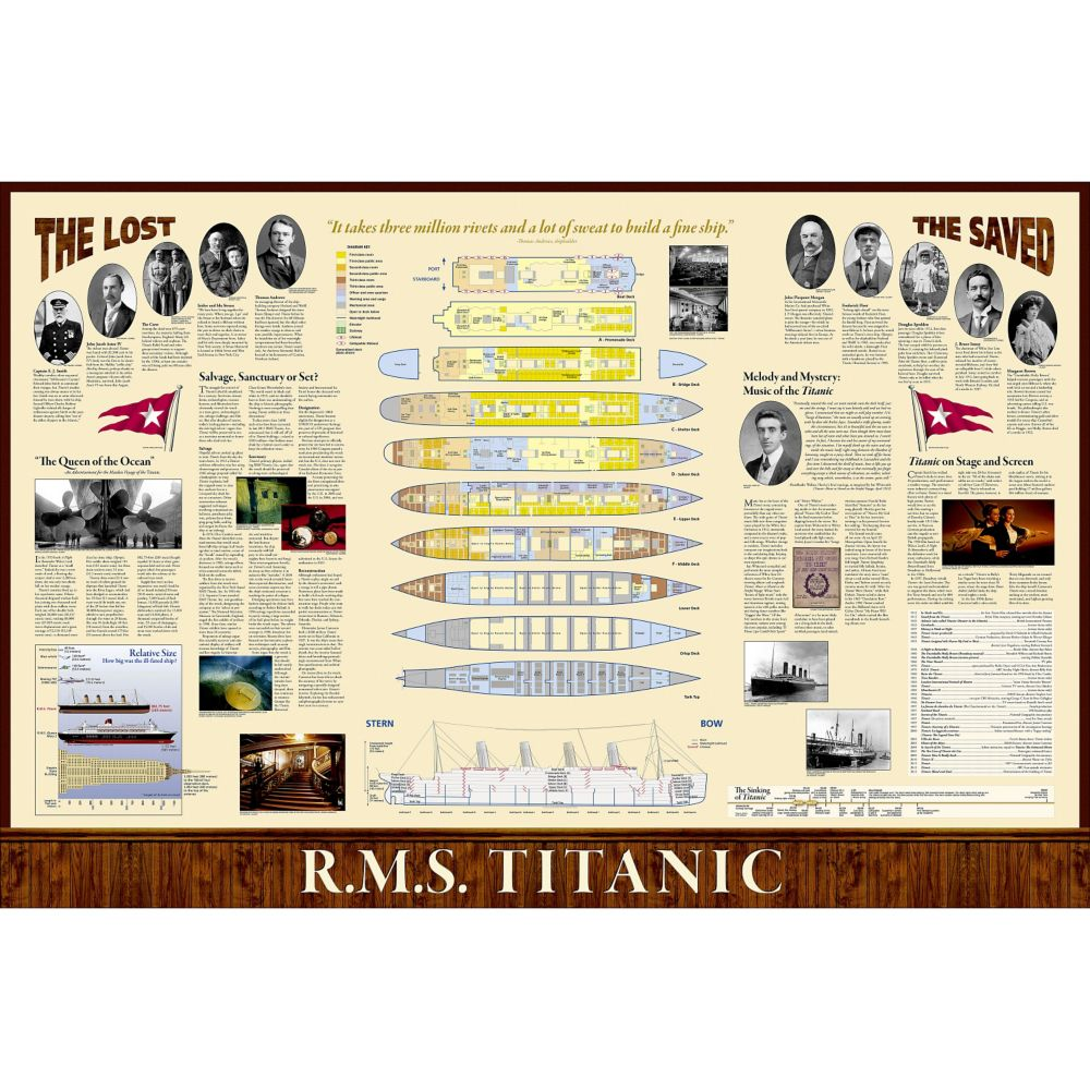 anic: 2 sided Wall Map - Laminated (39 x 26 inches) on