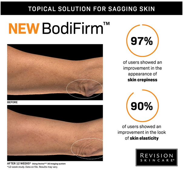 Exclusive Beauty Club Revision BodiFirm