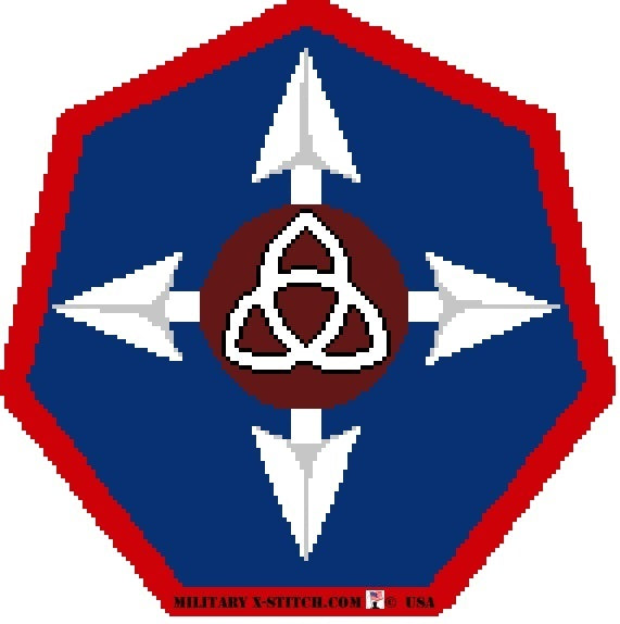 Expeditionary Sustainment Command (ESC), 364th Insignia