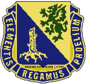 Chemical Regiment Insignia