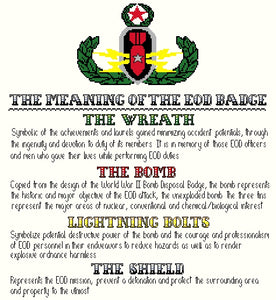 EOD Meaning of the Badge