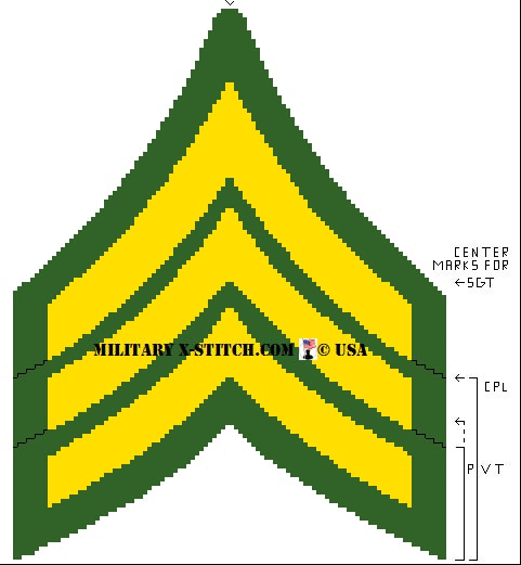Army Sleeve Rank Private, Corporal & Sergeant Insignia