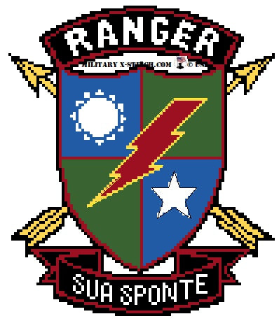 Ranger, 75th Crest