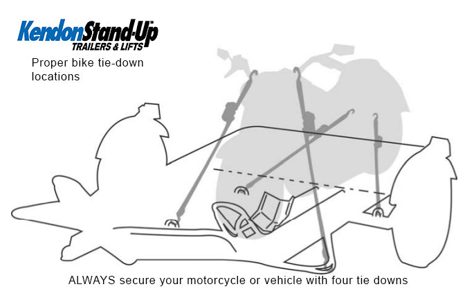 Kendon Technical Insight Series: Proper Bike Tie-Down Procedure