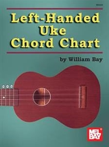 Left-Handed Uke Chord Chart by William Bay