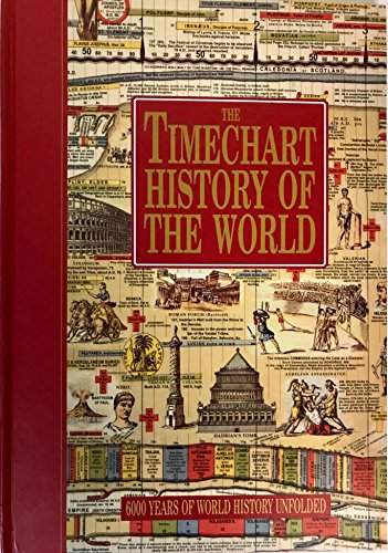 The Timechart History of the World: 6000 Years of World History Unfolded
