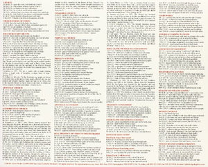 Catholic Verse Finder (Bible Cheat Sheet) English version