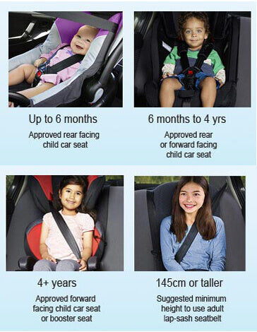 Carseat types