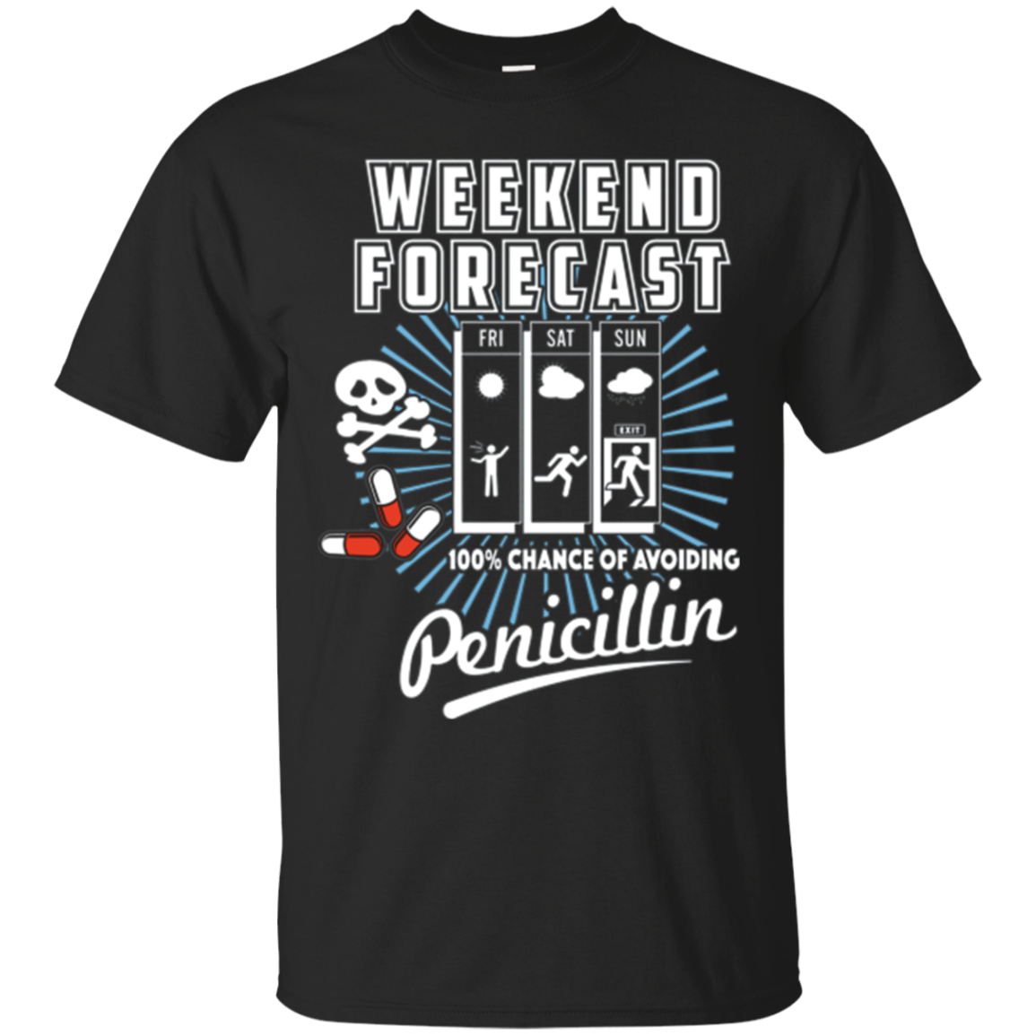 Weekend Forecast 100% Chance of Avoiding Penicillin