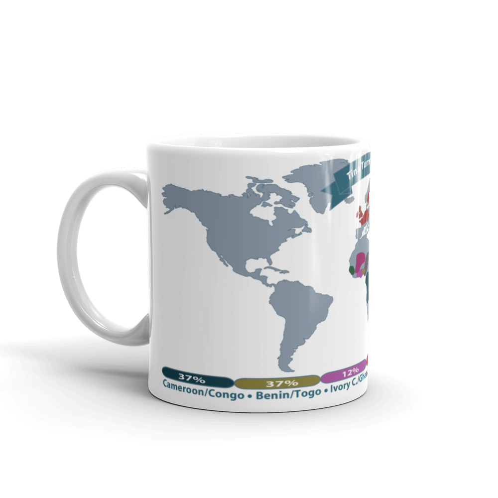 Personalized DNA Mug / Ancestry Gift / Banner Message