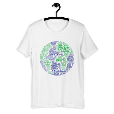 "DNA results ""wordle"" T-Shirt / Unisex"