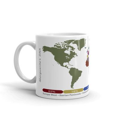 "DNA Mug ""Wrap Around"" Earth Tones"