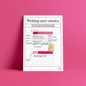'Writing User Stories' Poster