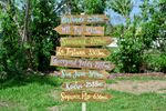 Directional Arrow Wood Garden Decor, Destination Location Mileage Rustic Sign, Unique Family gift idea-iDecor4you