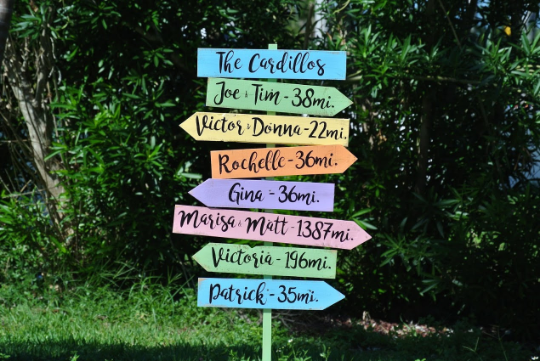 Family Name Sign Gift for Mom, Garden/Yard Decor Wooden Directional sign post, Outdoor Mileage signage, Unique Custom Housewarming gift-iDecor4you
