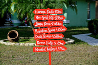 gift Garden decor. Directional sign Family mileage sign Personalized