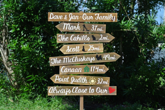 Our Family Rustic Directional Location Sign, Beach House/ Yard/ Garden Decor, Unique Parents gift idea, Gift for mom.-iDecor4you