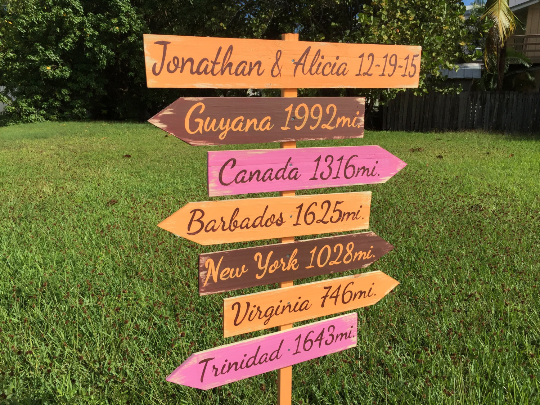 Rustic Destination Directional Wedding Sign , Housewarming Gift Idea, Yard Wood Garden Signage.-iDecor4you