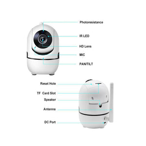 Auto-Motion Baby Monitor & Security Camera