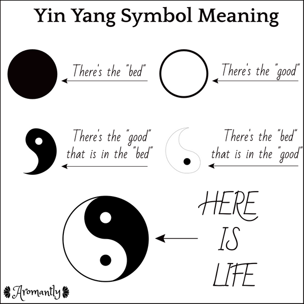 The Full Helpful And Simple Guide Of Yin Yang Symbol Aromantly