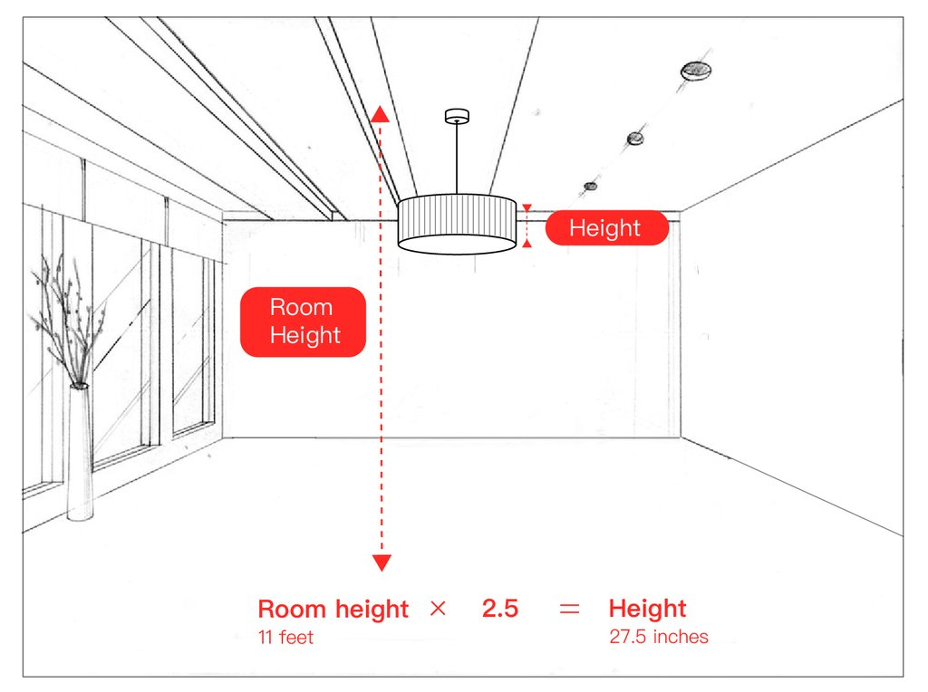 how to determine the height of the chandelier? how to determine the hanging height of the chandelier?
