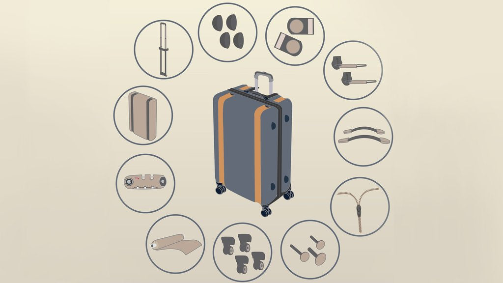 Components of Luggage