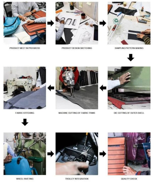 OUR WORKSHOP - STEPS OF MAKING A LUGGAGE - WWW.THEASSEMBLY.IN