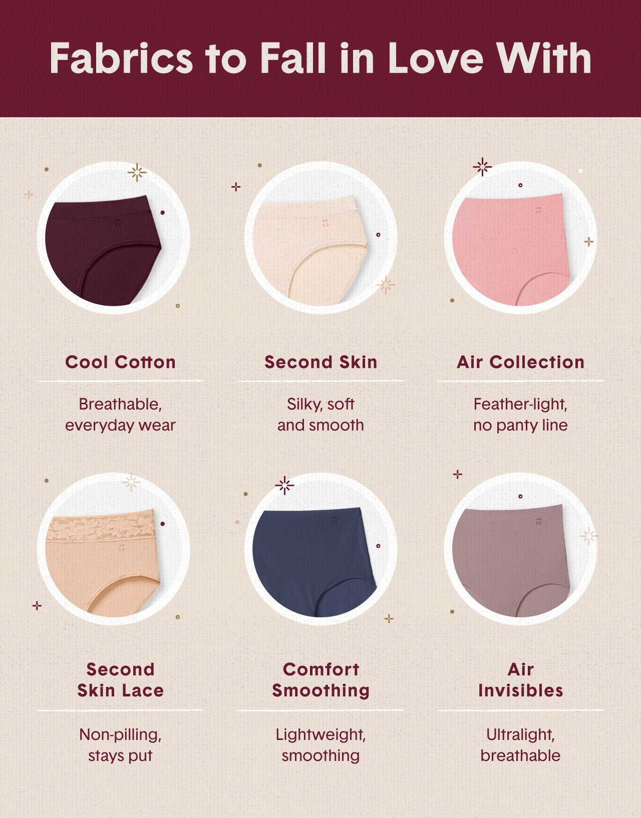 Six white circles displaying Tommy John's different types of panties by fabric